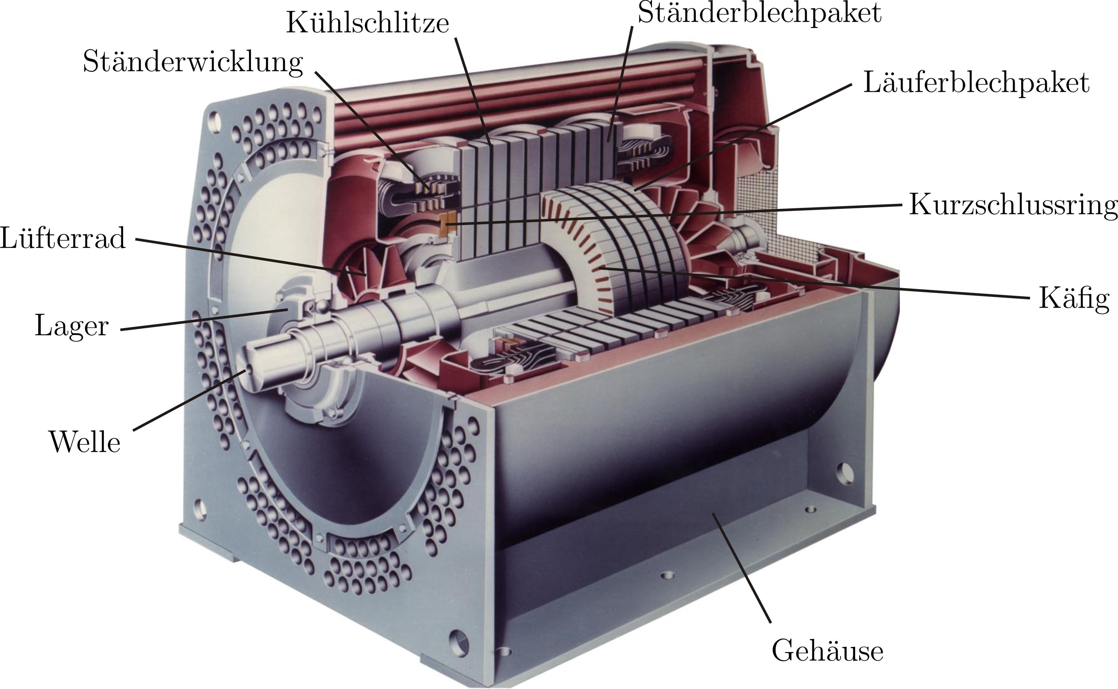 Aufbau Von Maschinen